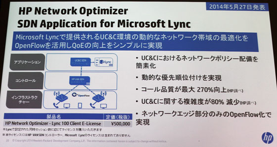 HP Network Optimizer SDN Application for Microsoft Lyncの概要